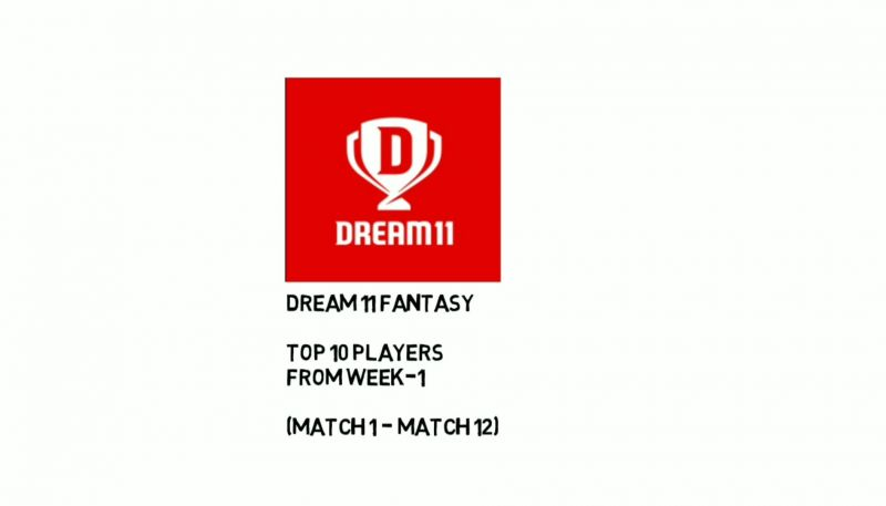 IPL 2019: Top 10 Dream11 Players from Week-1 (Match 1 to Match 12)